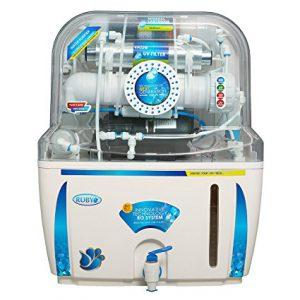 best water purifier 2019